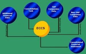 enterprise-controlling