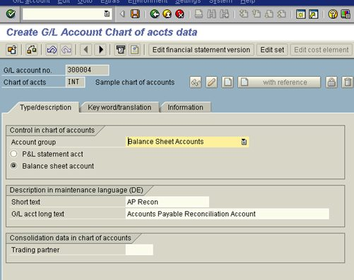 everything about general ledger account